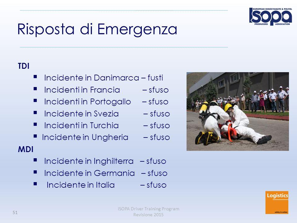 ISOPA Driver Training Program Revisione 2015 51 Risposta di Emergenza TDI  Incidente in Danimarca – fusti  Incidenti in Francia – sfuso  Incidenti in Portogallo – sfuso  Incidente in Svezia – sfuso  Incidenti in Turchia – sfuso  Incidente in Ungheria – sfuso MDI  Incidente in Inghilterra – sfuso  Incidente in Germania – sfuso  Incidente in Italia – sfuso