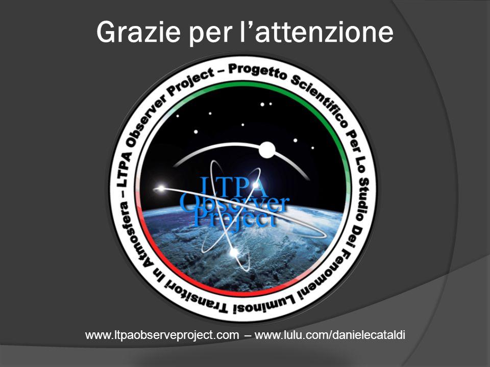 Grazie per l'attenzione www.ltpaobserveproject.com – www.lulu.com/danielecataldi