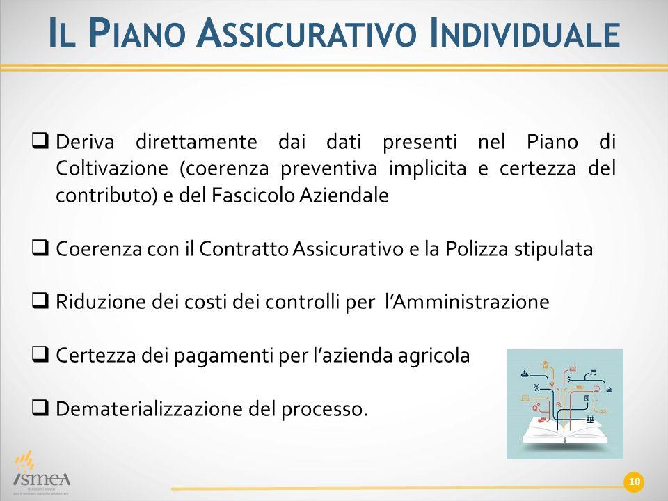 10 I L P IANO A SSICURATIVO I NDIVIDUALE  Deriva direttamente dai dati presenti nel Piano di Coltivazione (coerenza preventiva implicita e certezza d