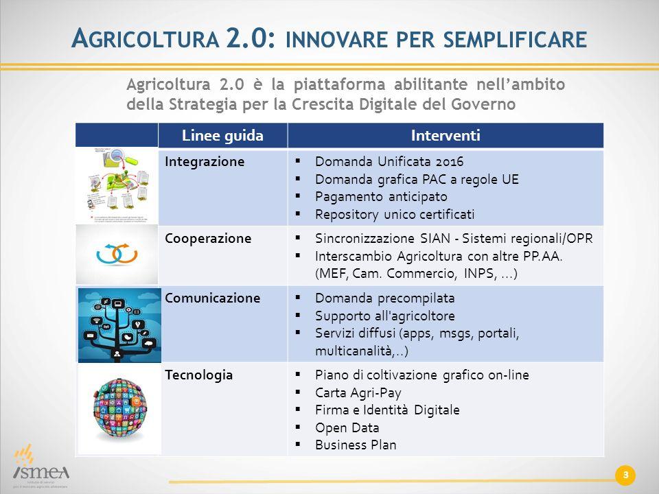 3 A GRICOLTURA 2.0: INNOVARE PER SEMPLIFICARE Linee guidaInterventi Integrazione  Domanda Unificata 2016  Domanda grafica PAC a regole UE  Pagament