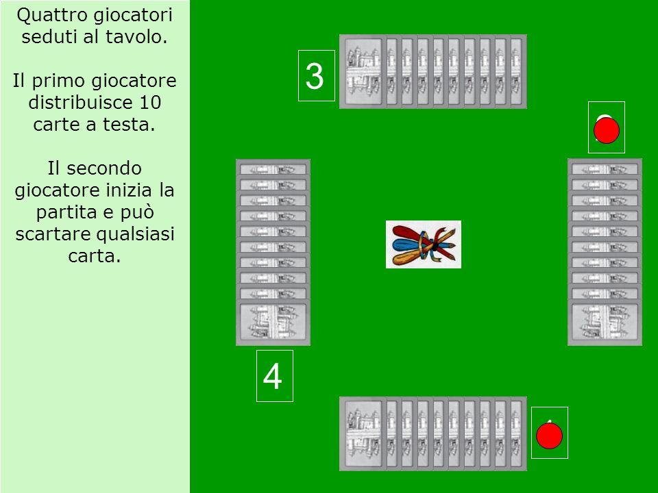 Il terzo giocatore, se sul tavolo la carta scoperta va da 1 a 6, deve mettere una carta (di qualsiasi seme) di valore superiore oppure puo' mettere una figura (in questo caso fa iniziare il GIRO DI FIGURE che vedremo in seguito).