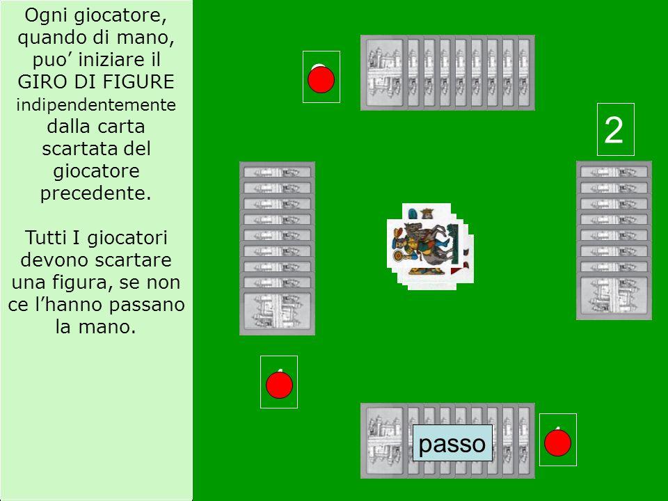 Ogni giocatore, quando di mano, puo' iniziare il GIRO DI FIGURE indipendentemente dalla carta scartata del giocatore precedente.