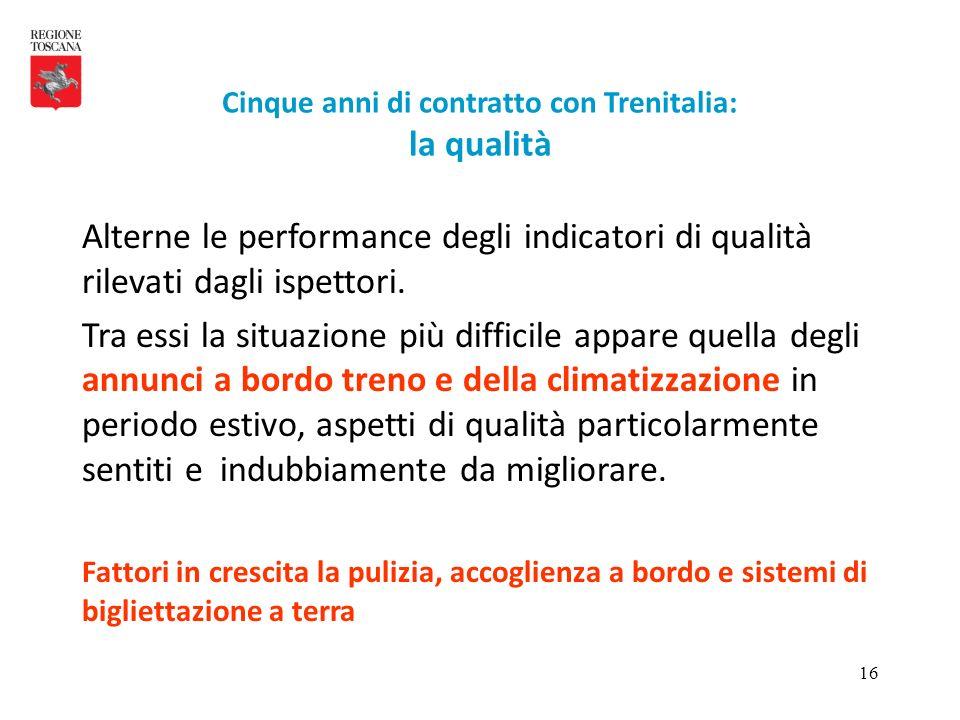 16 Alterne le performance degli indicatori di qualità rilevati dagli ispettori.