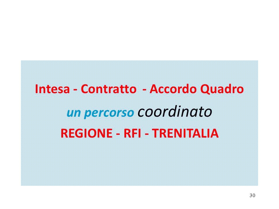 30 Intesa - Contratto - Accordo Quadro un percorso coordinato REGIONE - RFI - TRENITALIA