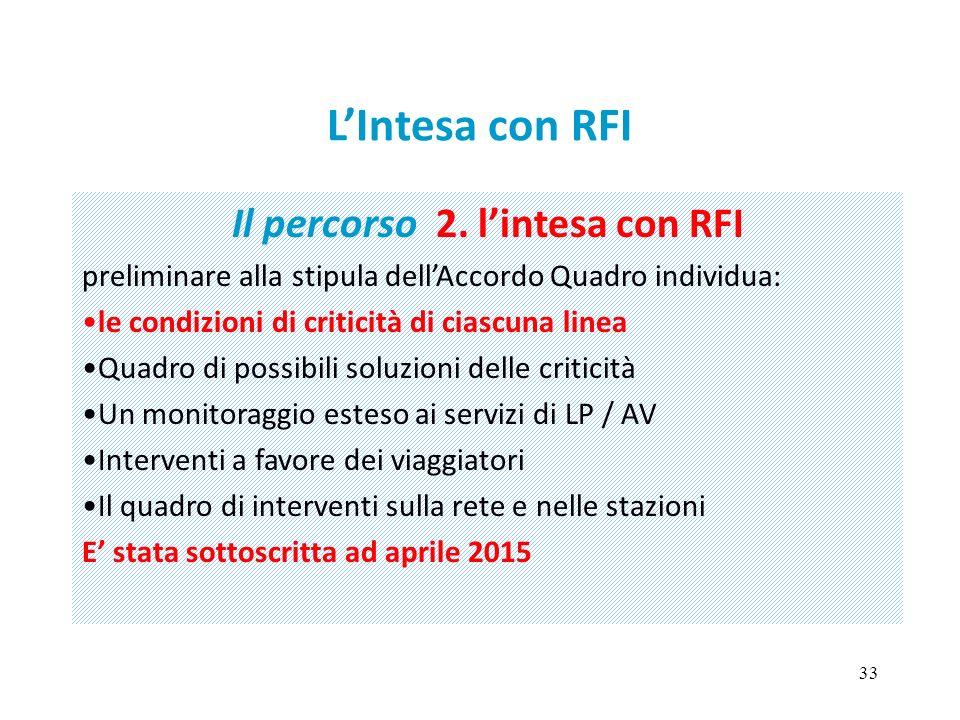 33 L'Intesa con RFI Il percorso 2. l'intesa con RFI preliminare alla stipula dell'Accordo Quadro individua: le condizioni di criticità di ciascuna lin