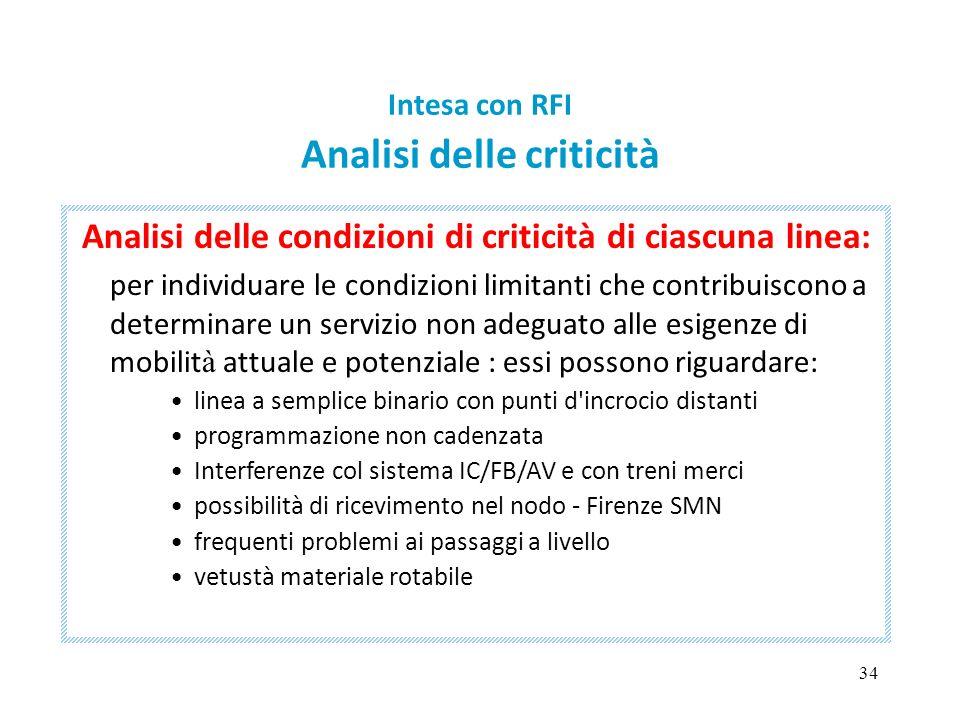34 Intesa con RFI Analisi delle criticità Analisi delle condizioni di criticità di ciascuna linea: per individuare le condizioni limitanti che contrib