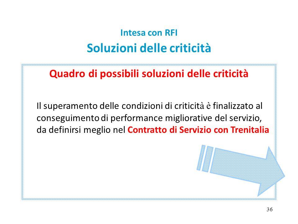 36 Intesa con RFI Soluzioni delle criticità Quadro di possibili soluzioni delle criticità Il superamento delle condizioni di criticit à è finalizzato