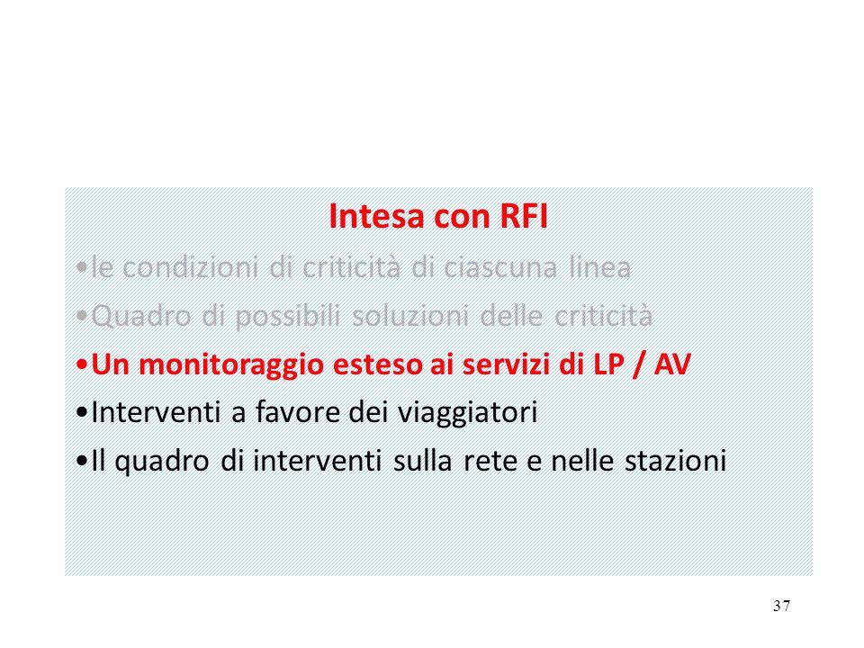 37 Intesa con RFI le condizioni di criticità di ciascuna linea Quadro di possibili soluzioni delle criticità Un monitoraggio esteso ai servizi di LP / AV Interventi a favore dei viaggiatori Il quadro di interventi sulla rete e nelle stazioni