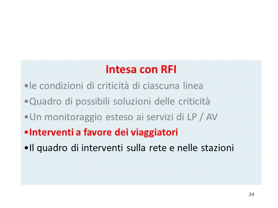 39 Intesa con RFI le condizioni di criticità di ciascuna linea Quadro di possibili soluzioni delle criticità Un monitoraggio esteso ai servizi di LP / AV Interventi a favore dei viaggiatori Il quadro di interventi sulla rete e nelle stazioni