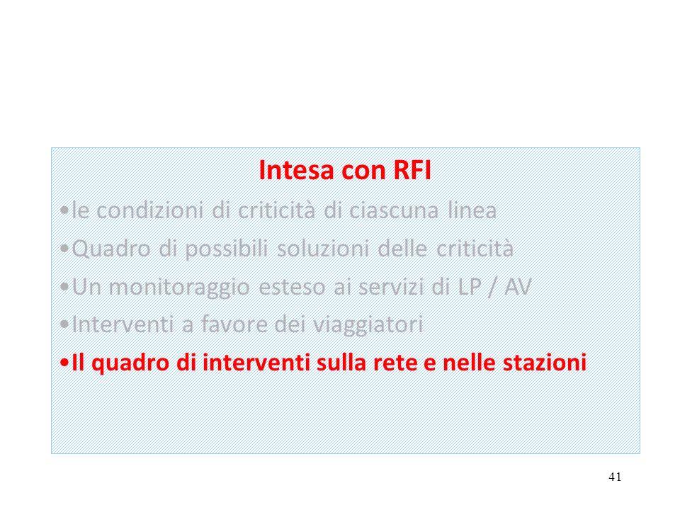 41 Intesa con RFI le condizioni di criticità di ciascuna linea Quadro di possibili soluzioni delle criticità Un monitoraggio esteso ai servizi di LP /
