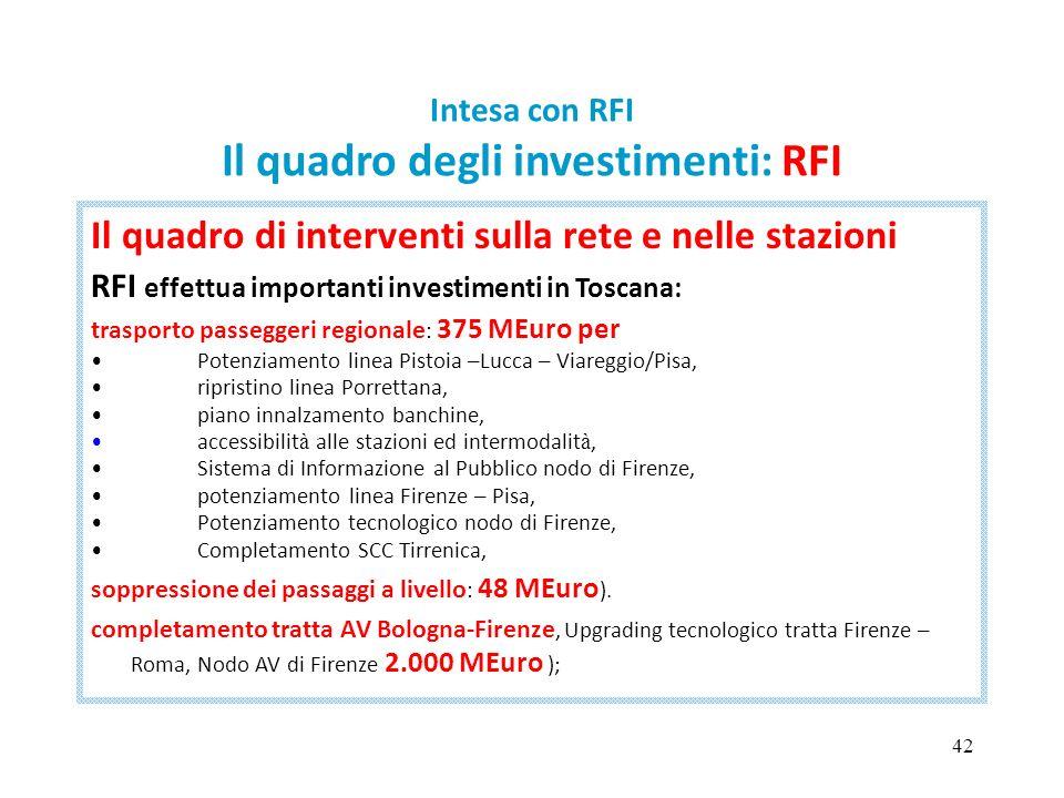 42 Intesa con RFI Il quadro degli investimenti: RFI Il quadro di interventi sulla rete e nelle stazioni RFI effettua importanti investimenti in Toscan