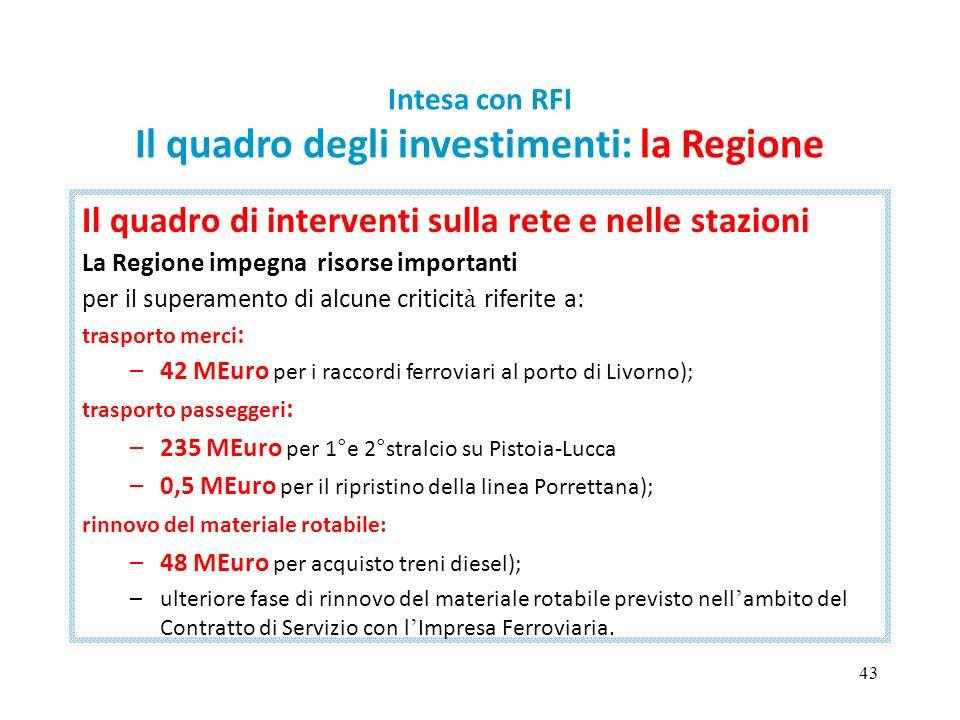 43 Intesa con RFI Il quadro degli investimenti: la Regione Il quadro di interventi sulla rete e nelle stazioni La Regione impegna risorse importanti p