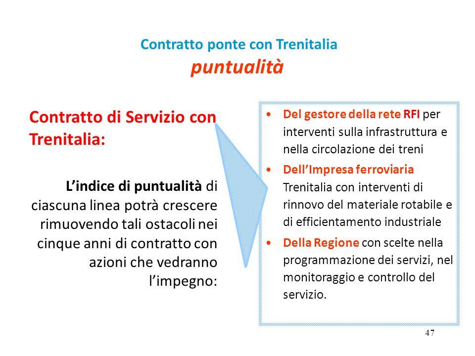 47 Contratto di Servizio con Trenitalia: L'indice di puntualità di ciascuna linea potrà crescere rimuovendo tali ostacoli nei cinque anni di contratto