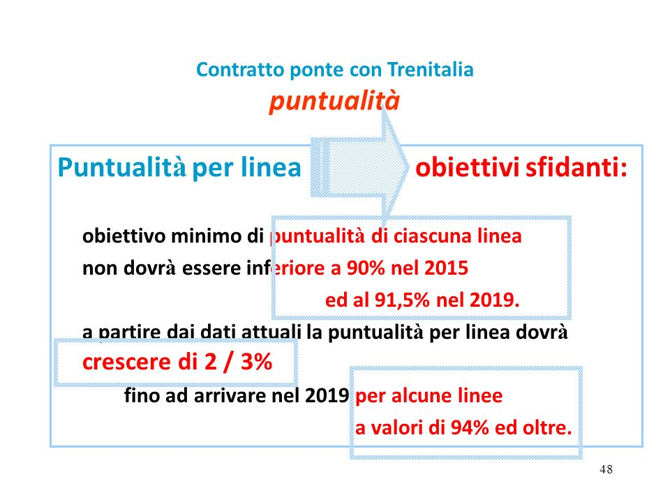 48 Puntualit à per linea obiettivi sfidanti: obiettivo minimo di puntualit à di ciascuna linea non dovr à essere inferiore a 90% nel 2015 ed al 91,5% nel 2019.