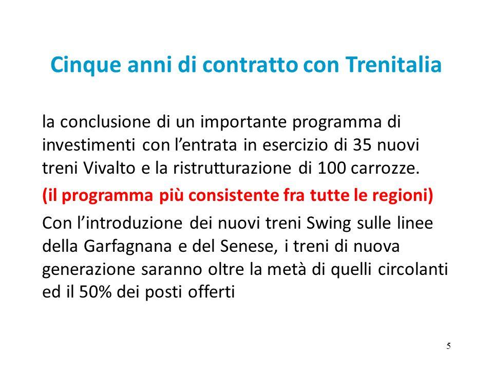 5 la conclusione di un importante programma di investimenti con l'entrata in esercizio di 35 nuovi treni Vivalto e la ristrutturazione di 100 carrozze.