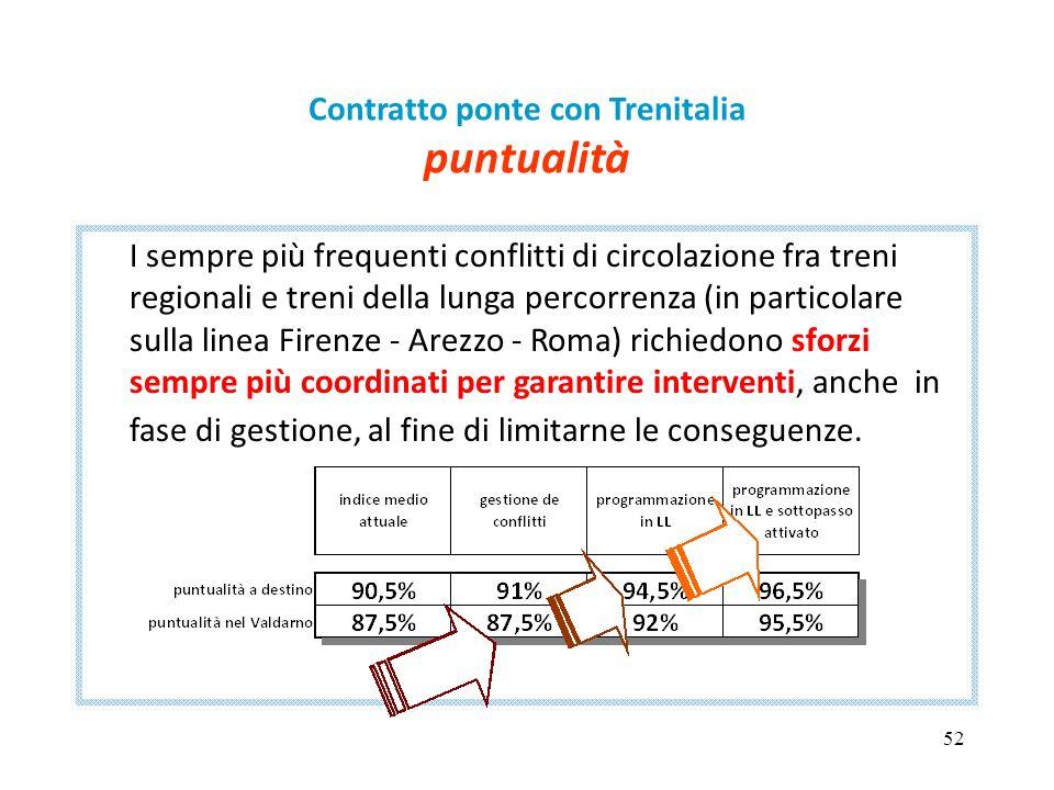52 Contratto ponte con Trenitalia puntualità I sempre più frequenti conflitti di circolazione fra treni regionali e treni della lunga percorrenza (in