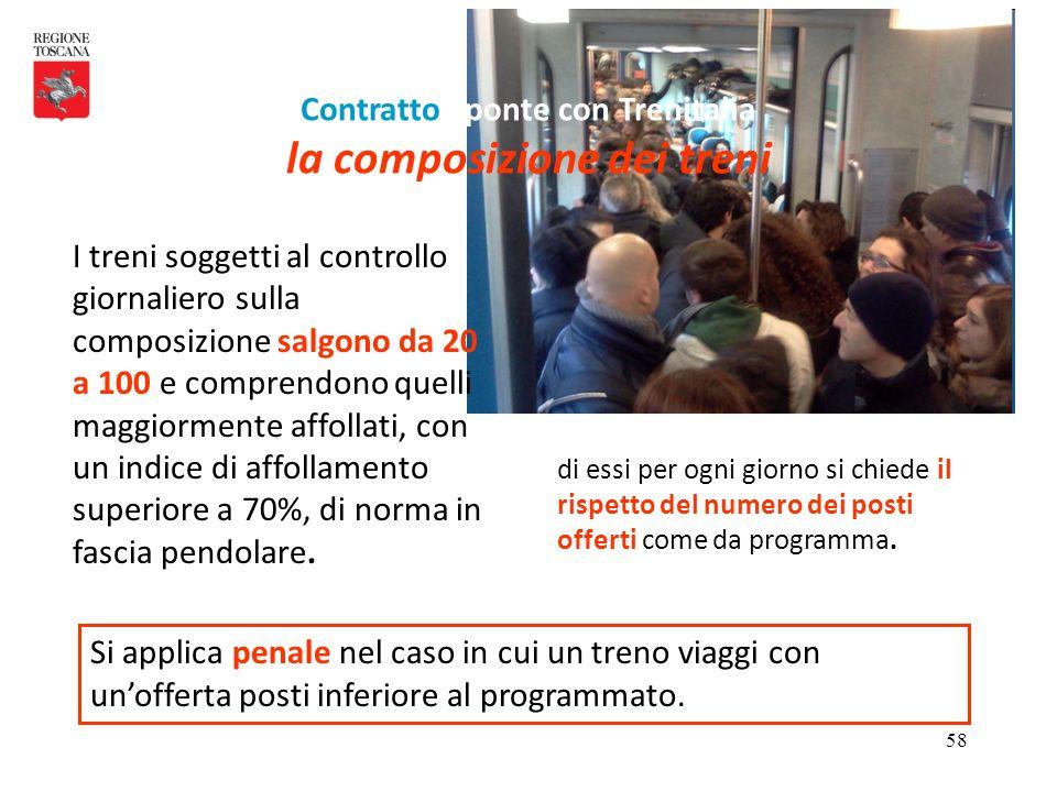58 Contratto ponte con Trenitalia la composizione dei treni I treni soggetti al controllo giornaliero sulla composizione salgono da 20 a 100 e comprendono quelli maggiormente affollati, con un indice di affollamento superiore a 70%, di norma in fascia pendolare.