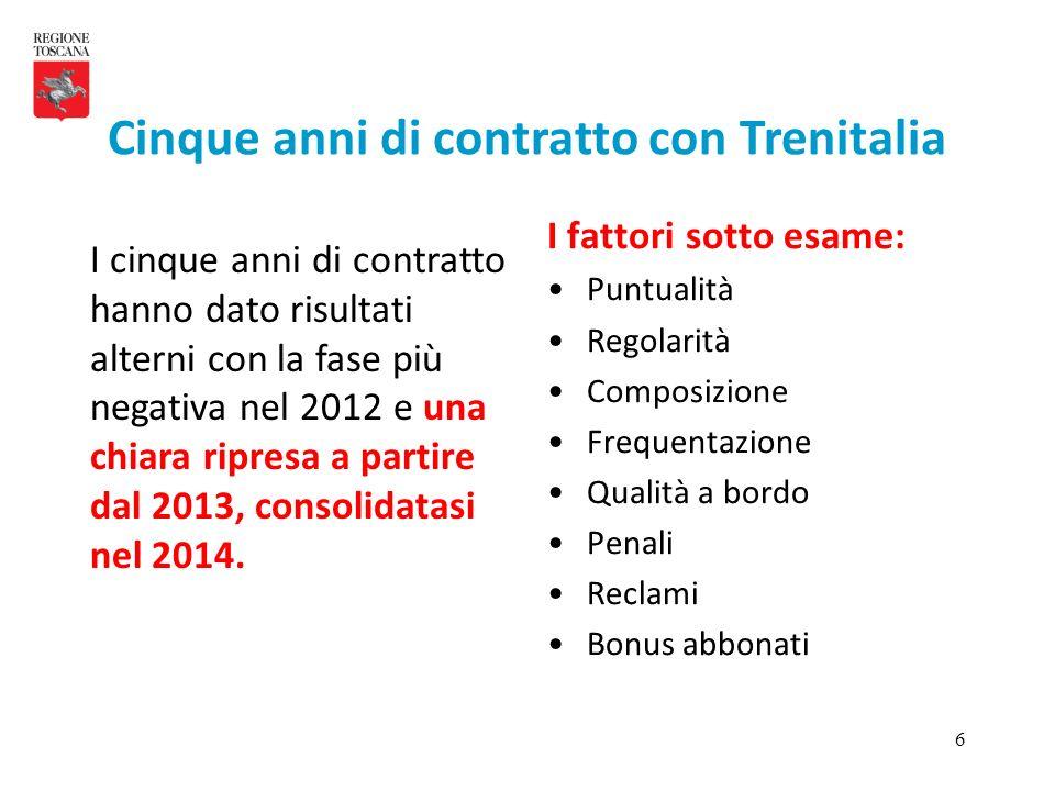 6 I cinque anni di contratto hanno dato risultati alterni con la fase più negativa nel 2012 e una chiara ripresa a partire dal 2013, consolidatasi nel