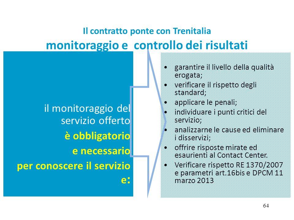 64 il monitoraggio del servizio offerto è obbligatorio e necessario per conoscere il servizio e : garantire il livello della qualità erogata; verifica