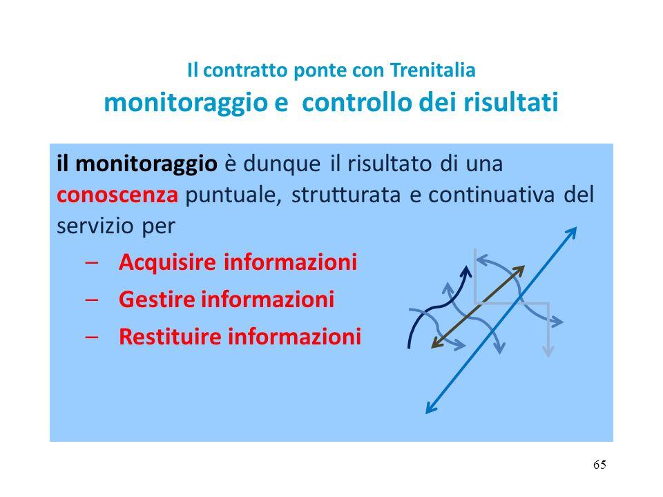 65 il monitoraggio è dunque il risultato di una conoscenza puntuale, strutturata e continuativa del servizio per –Acquisire informazioni –Gestire informazioni –Restituire informazioni Il contratto ponte con Trenitalia monitoraggio e controllo dei risultati