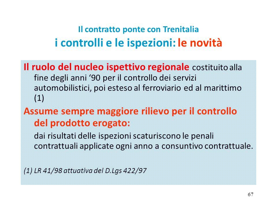67 Il contratto ponte con Trenitalia i controlli e le ispezioni: le novità Il ruolo del nucleo ispettivo regionale costituito alla fine degli anni '90