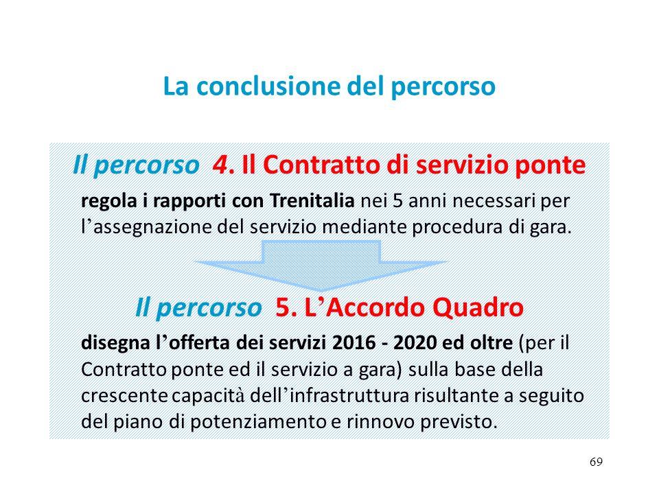 69 La conclusione del percorso Il percorso 4. Il Contratto di servizio ponte regola i rapporti con Trenitalia nei 5 anni necessari per l ' assegnazion