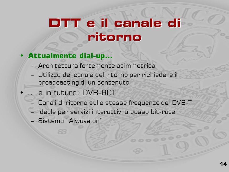 14 DTT e il canale di ritorno Attualmente dial-up… –Architettura fortemente asimmetrica –Utilizzo del canale del ritorno per richiedere il broadcasting di un contenuto … e in futuro: DVB-RCT –Canali di ritorno sulle stesse frequenze del DVB-T –Ideale per servizi interattivi a basso bit-rate –Sistema Always on