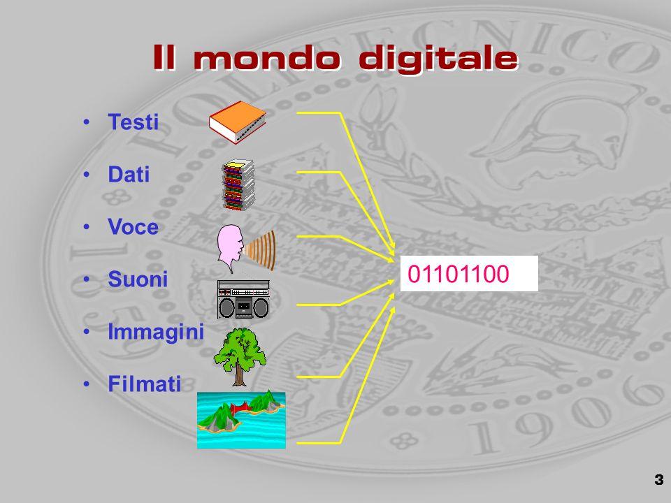 3 Testi Dati Voce Suoni Immagini Filmati 01101100 Il mondo digitale