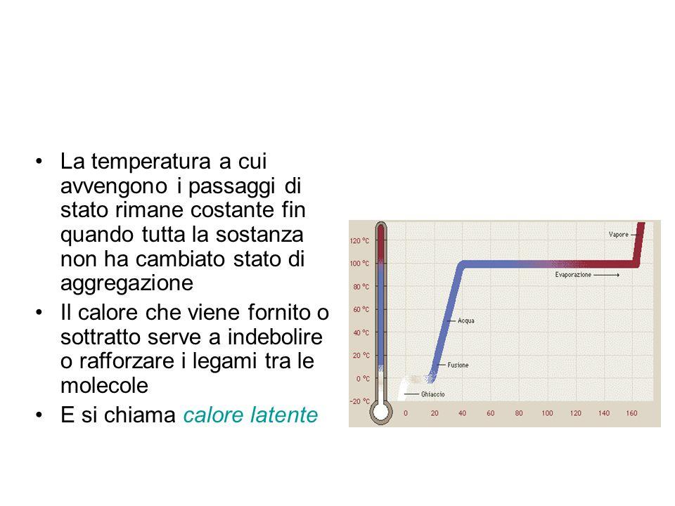 La temperatura a cui avvengono i passaggi di stato rimane costante fin quando tutta la sostanza non ha cambiato stato di aggregazione Il calore che viene fornito o sottratto serve a indebolire o rafforzare i legami tra le molecole E si chiama calore latente