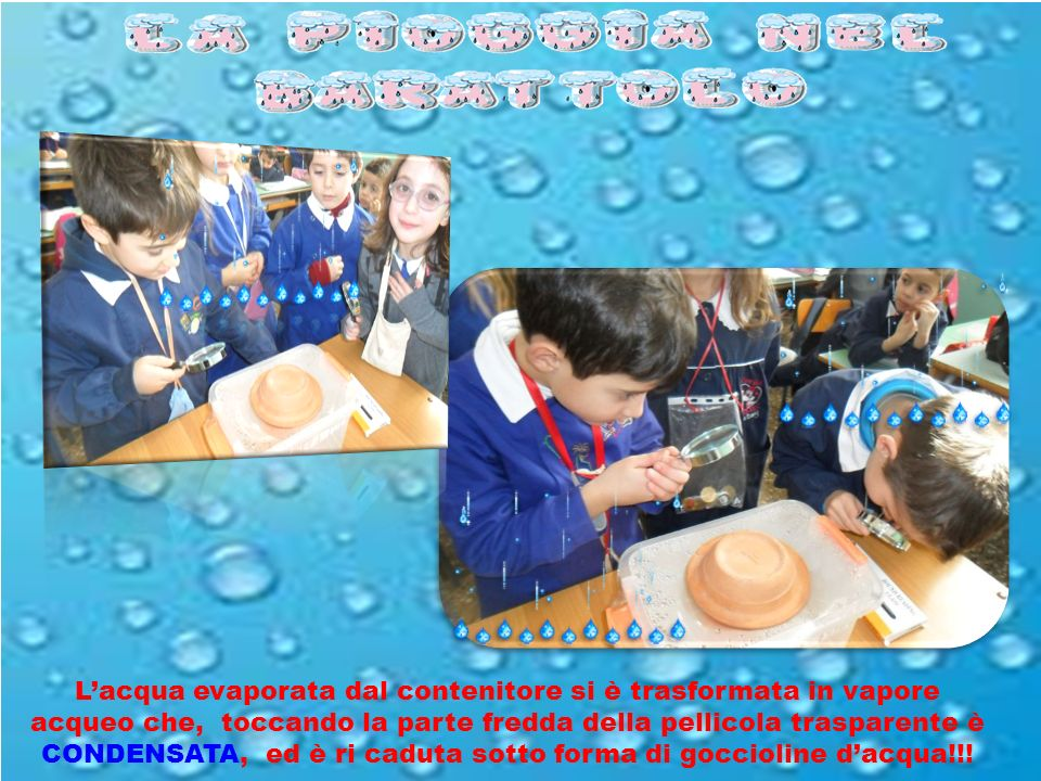 L'acqua evaporata dal contenitore si è trasformata in vapore acqueo che, toccando la parte fredda della pellicola trasparente è CONDENSATA, ed è ri ca