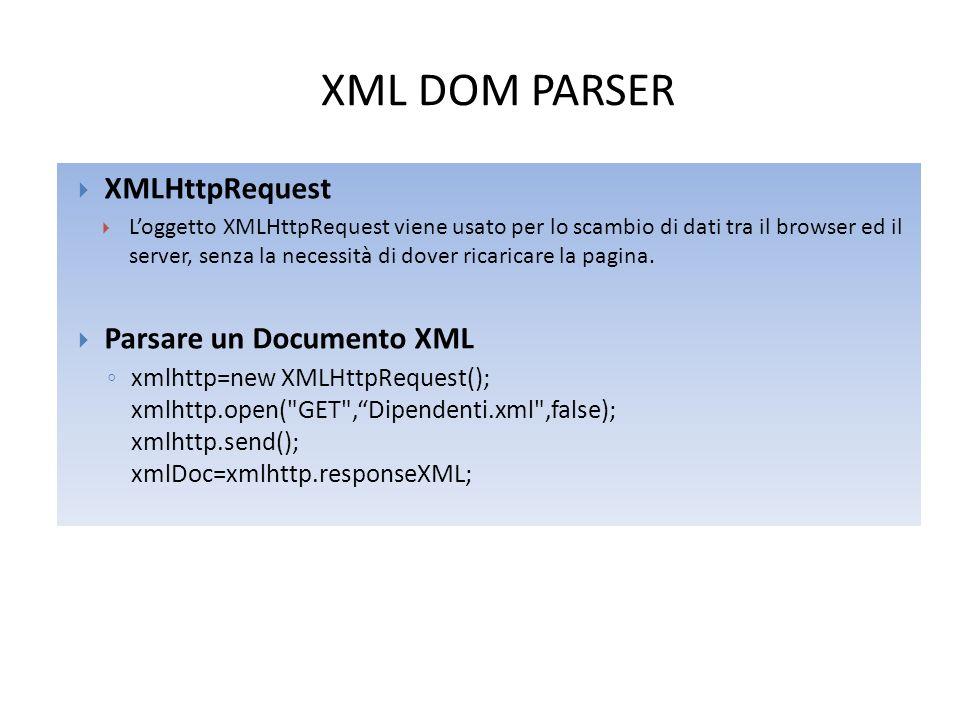 XML DOM PARSER  XMLHttpRequest  L'oggetto XMLHttpRequest viene usato per lo scambio di dati tra il browser ed il server, senza la necessità di dover ricaricare la pagina.