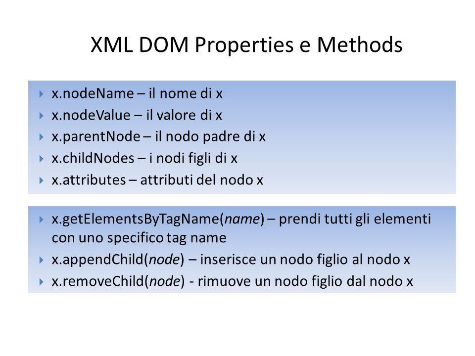 XML DOM Properties e Methods  x.nodeName – il nome di x  x.nodeValue – il valore di x  x.parentNode – il nodo padre di x  x.childNodes – i nodi fi