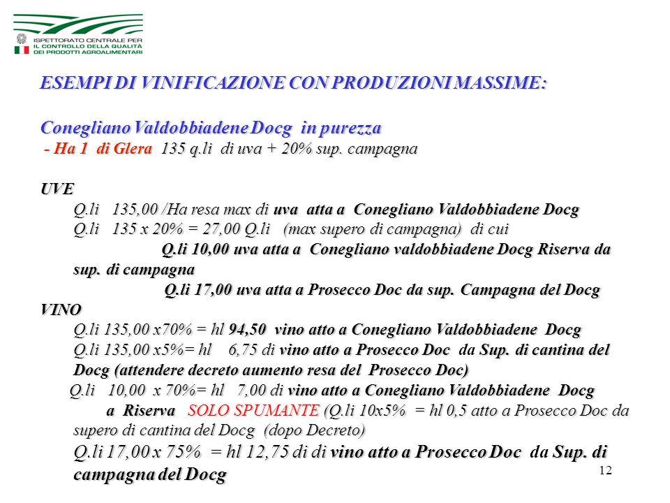 12 ESEMPI DI VINIFICAZIONE CON PRODUZIONI MASSIME: Conegliano Valdobbiadene Docg in purezza - Ha 1 di Glera 135 q.li di uva + 20% sup.
