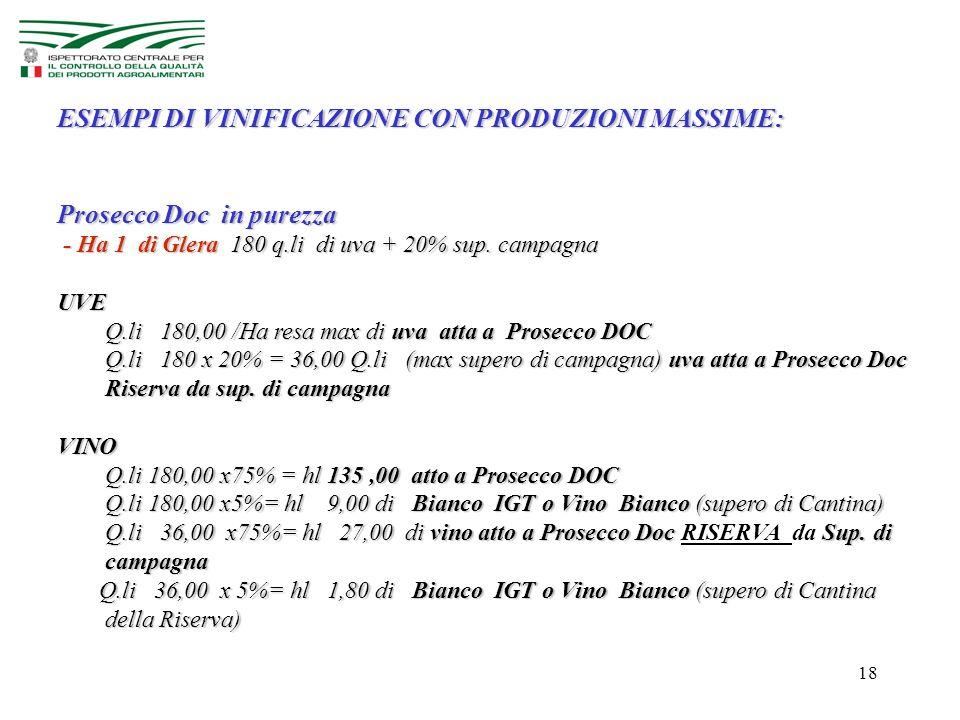 18 ESEMPI DI VINIFICAZIONE CON PRODUZIONI MASSIME: Prosecco Doc in purezza - Ha 1 di Glera 180 q.li di uva + 20% sup.