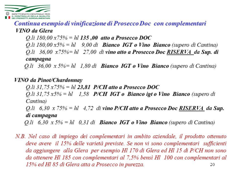 20 Continua esempio di vinificazione di Prosecco Doc con complementari VINO da Glera VINO da Glera Q.li 180,00 x75% = hl 135,00 atto a Prosecco DOC Q.li 180,00 x5% = hl 9,00 di Bianco IGT o Vino Bianco (supero di Cantina) Q.li 36,00 x75%= hl 27,00 di vino atto a Prosecco Doc Sup.