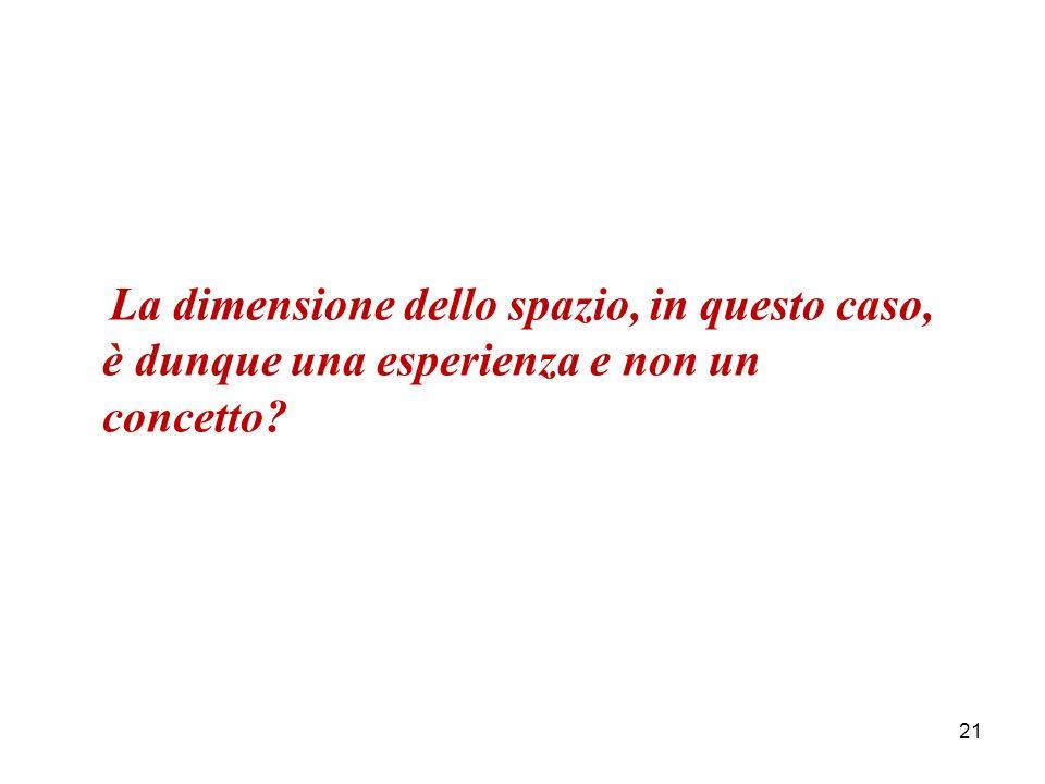 La dimensione dello spazio, in questo caso, è dunque una esperienza e non un concetto? 21