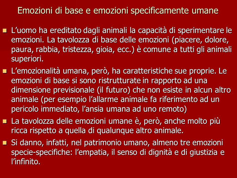 Emozioni di base e emozioni specificamente umane L'uomo ha ereditato dagli animali la capacità di sperimentare le emozioni. La tavolozza di base delle
