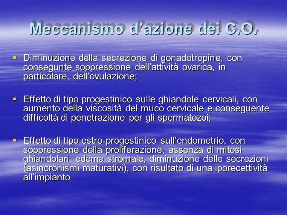 Meccanismo d'azione dei C.O.  Diminuzione della secrezione di gonadotropine, con consegunte soppressione dell'attività ovarica, in particolare, dell'