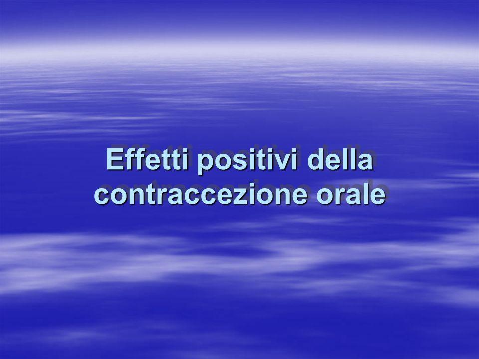 Effetti positivi della contraccezione orale
