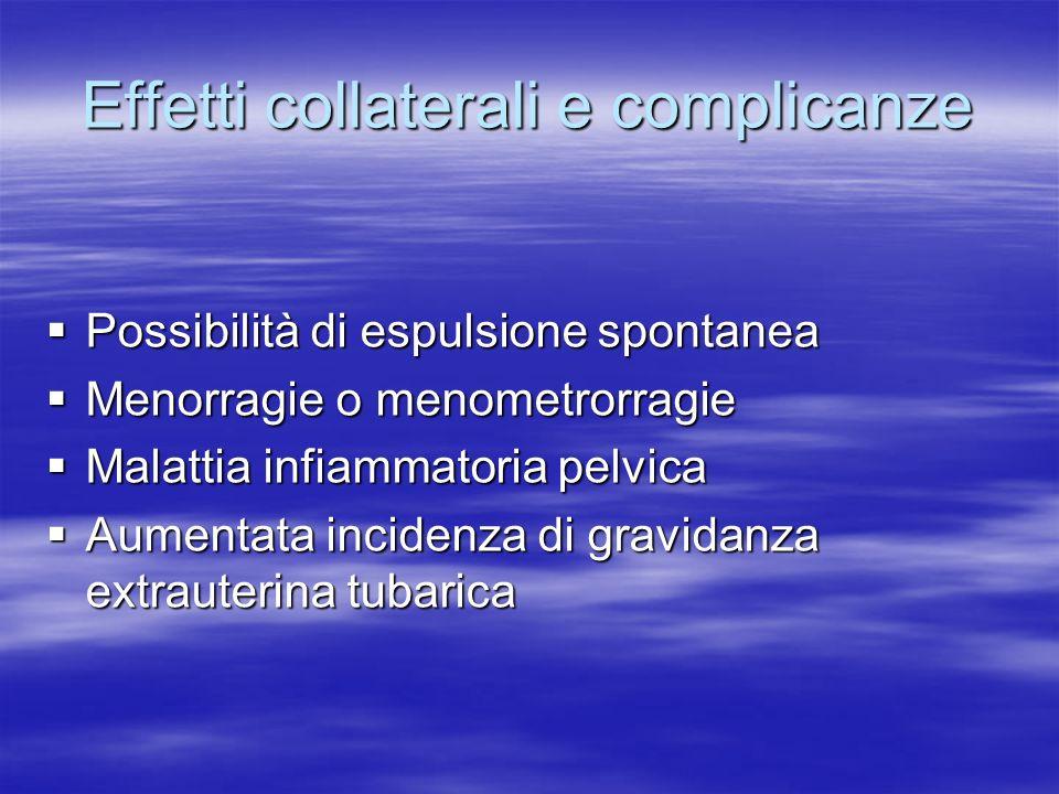 Effetti collaterali e complicanze  Possibilità di espulsione spontanea  Menorragie o menometrorragie  Malattia infiammatoria pelvica  Aumentata in