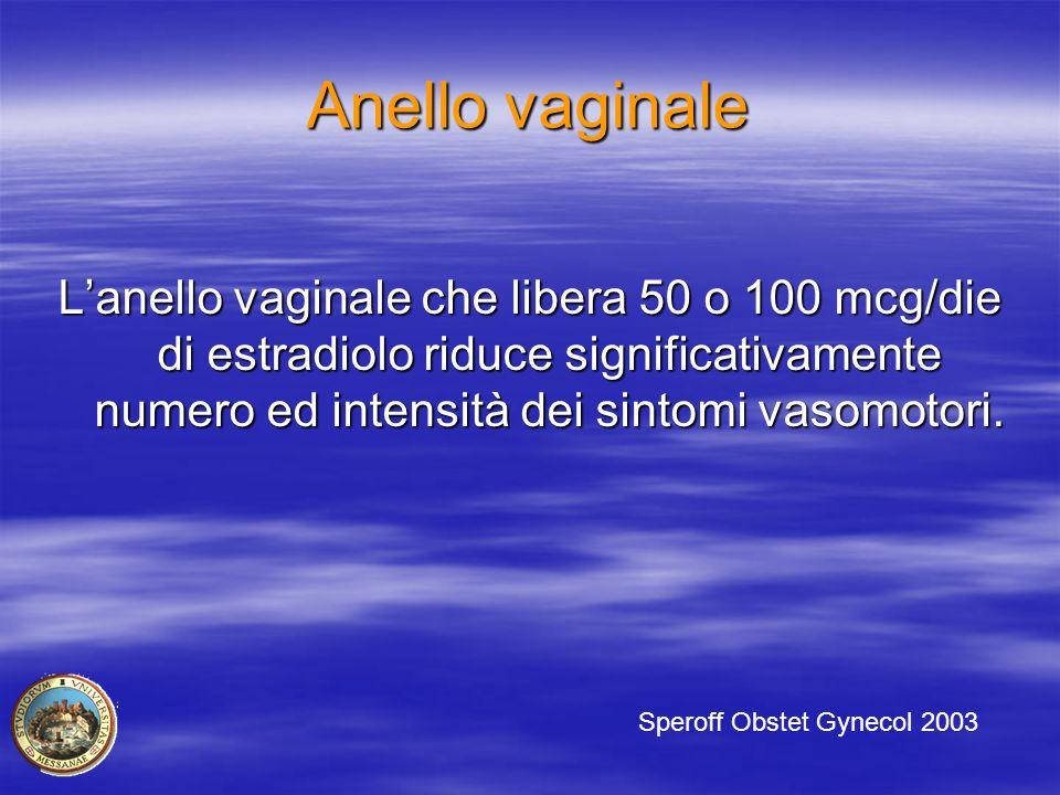 Anello vaginale L'anello vaginale che libera 50 o 100 mcg/die di estradiolo riduce significativamente numero ed intensità dei sintomi vasomotori. Sper