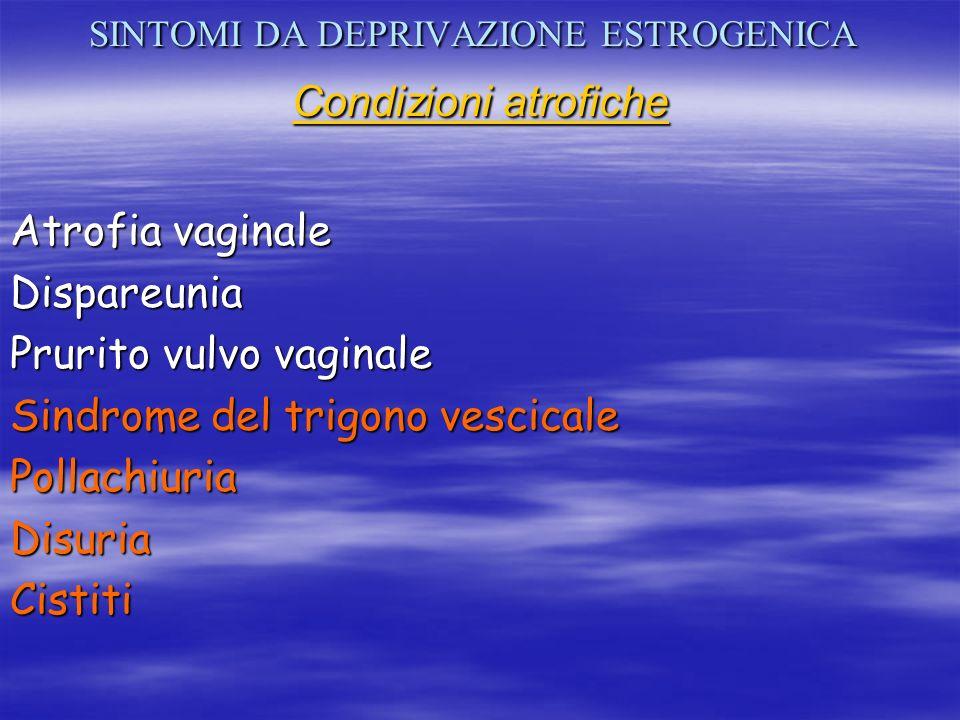 SINTOMI DA DEPRIVAZIONE ESTROGENICA Condizioni atrofiche Atrofia vaginale Dispareunia Prurito vulvo vaginale Sindrome del trigono vescicale Pollachiur