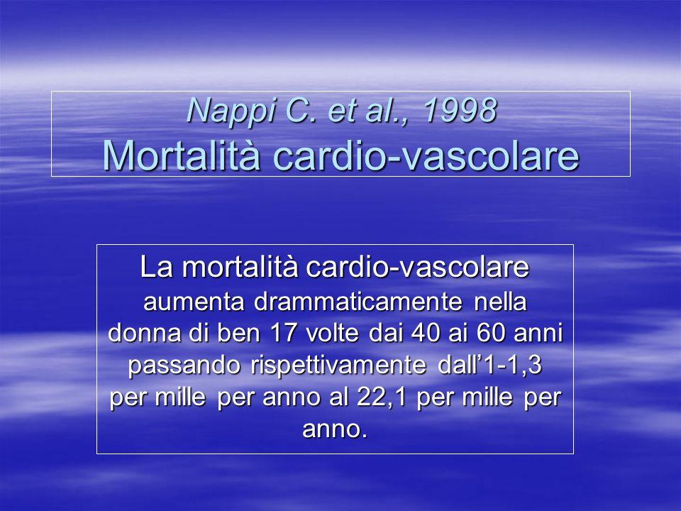 Nappi C. et al., 1998 Mortalità cardio-vascolare La mortalità cardio-vascolare aumenta drammaticamente nella donna di ben 17 volte dai 40 ai 60 anni p