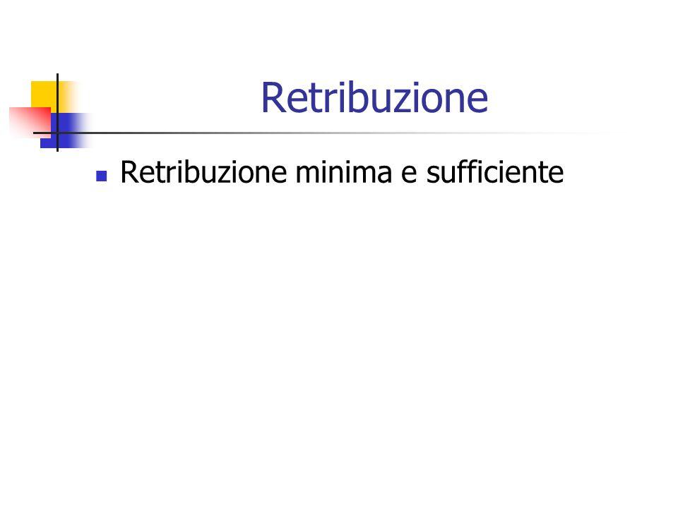 Retribuzione Retribuzione minima e sufficiente