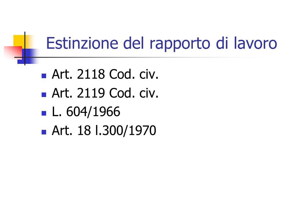 Estinzione del rapporto di lavoro Art. 2118 Cod. civ.