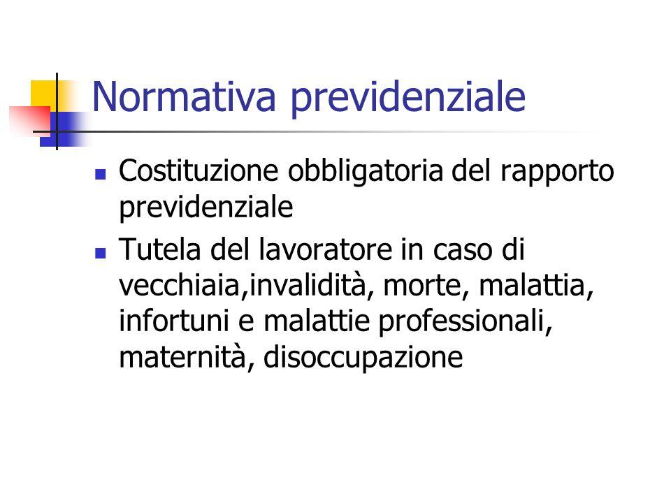 Normativa previdenziale Costituzione obbligatoria del rapporto previdenziale Tutela del lavoratore in caso di vecchiaia,invalidità, morte, malattia, infortuni e malattie professionali, maternità, disoccupazione