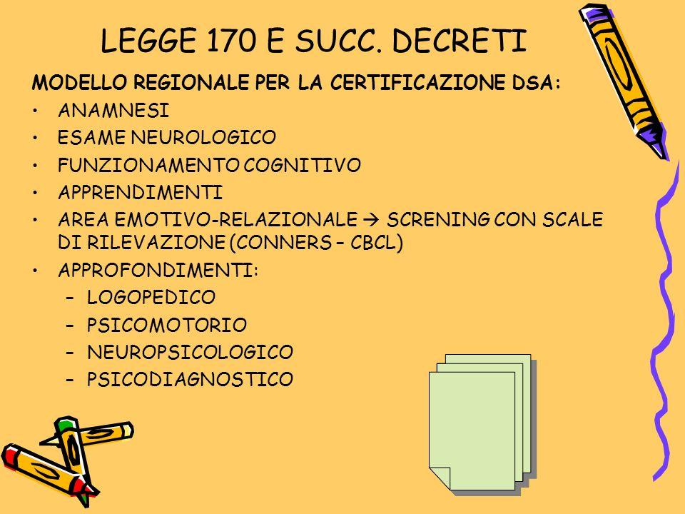 LEGGE 170 E SUCC.