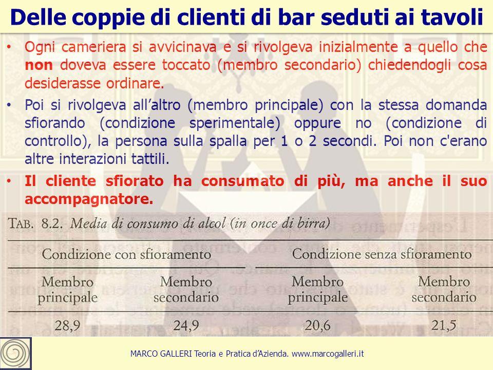 11 MARCO GALLERI Teoria e Pratica d'Azienda.