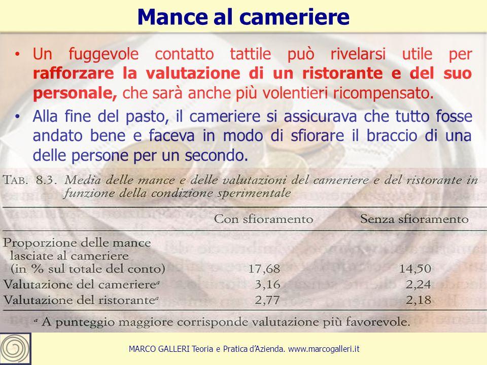 12 MARCO GALLERI Teoria e Pratica d'Azienda.