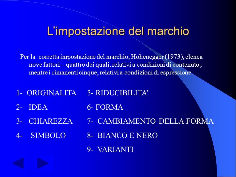 Il Marchio È un identificativo che rappresenta la sintesi grafica dell'immagine aziendale.